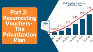 Part 2: Resurrecting Vouchers - The Privatization Plan